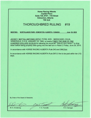 Ruling T019-2018
