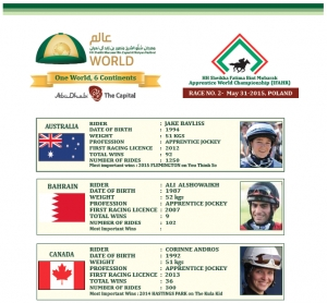 Apprentice World Championship riders announced